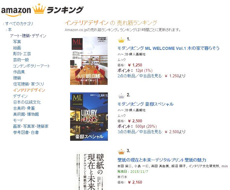 amazon インテリアデザイン部門ランキング1位!(H27.11.3現在)